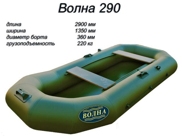 лодка волна характеристики